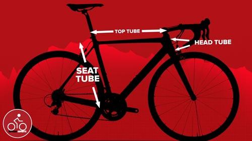 how-to-measure-a-bike-cycle