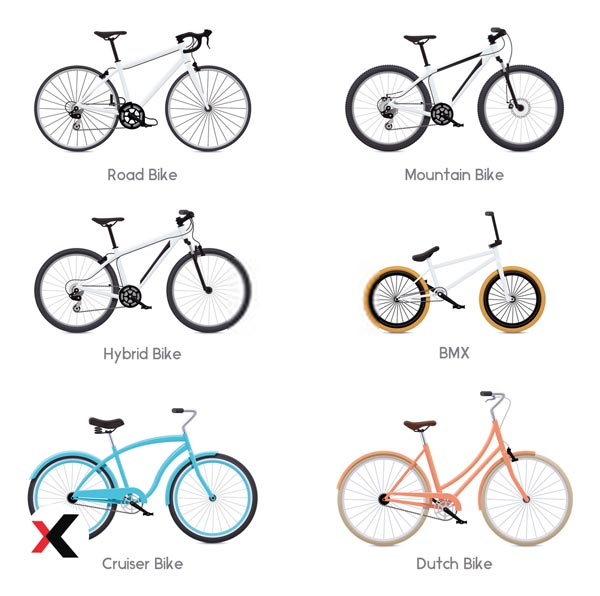 how-to-measure-a-bike-frame-to-have-the-perfect-one-types-of-bikes