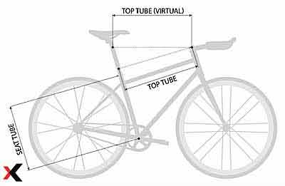 What-Is-the-Average-Size-of-a-Bike-opz