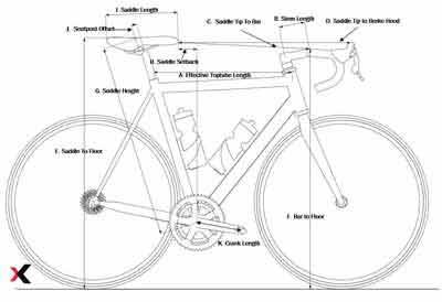 What-Is-the-Length-of-a-Road-Bike